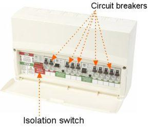 Distribution boards Problems | Fix Xperts your Distribution board ...